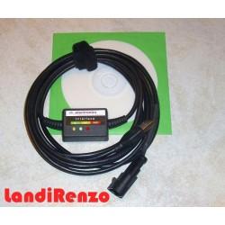 Landi Renzo / Omegas LPG...